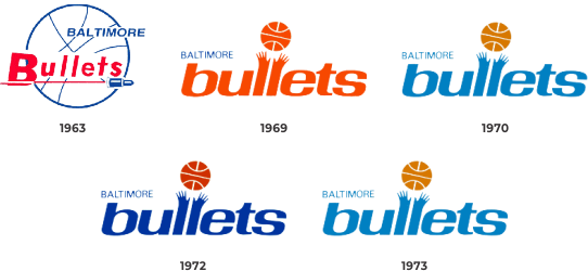 Baltimore Bullets logo history 1963 - 1973