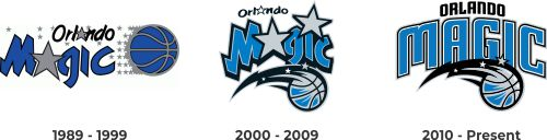 Orlando Magic Logo 198-Present