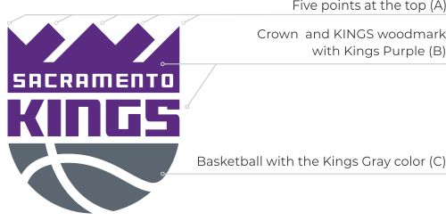 Sacramento Kings logo meanings and colors