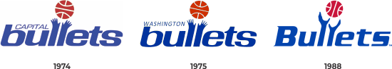 Capital Bullets dan Washington Bullets logo 1973 - 1988