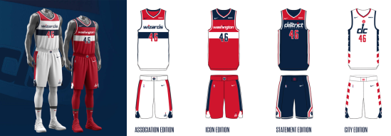 Washington Wizards Jersey color palette