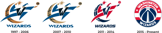 Washington Wizards logo 1997-2015