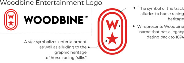 Woodbine Entertainment logo key points