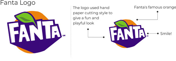 Fanta logo key points