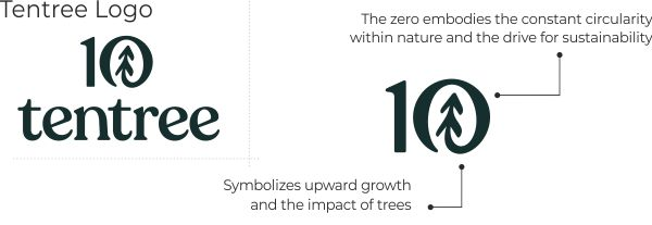 Tentree logo key points